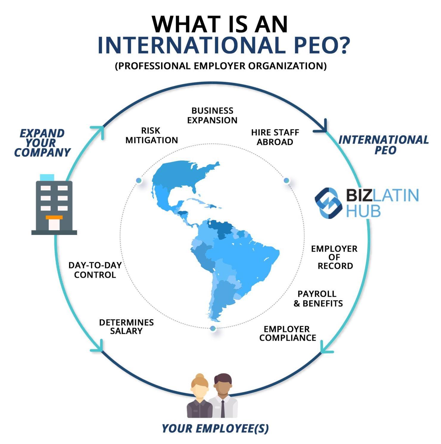 PEO-Infographic-1